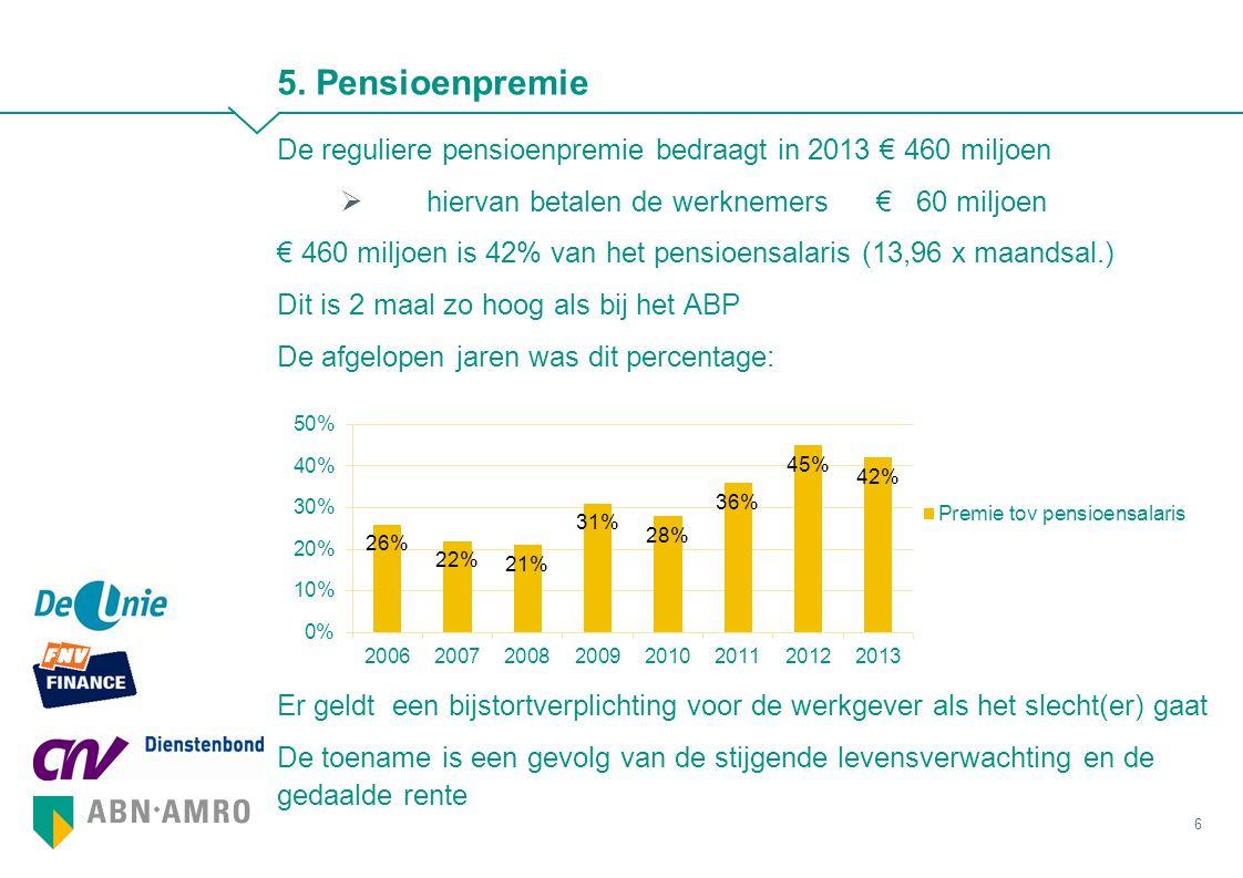 5. Pensioenpremie De reguliere pensioenpremie bedraagt in 2013 € 460 miljoen  hiervan betalen de werknemers € 60 miljoen € 460 miljoen is 42% van het