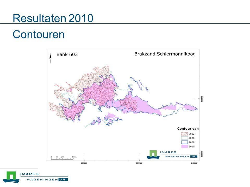 Resultaten 2010 Contouren