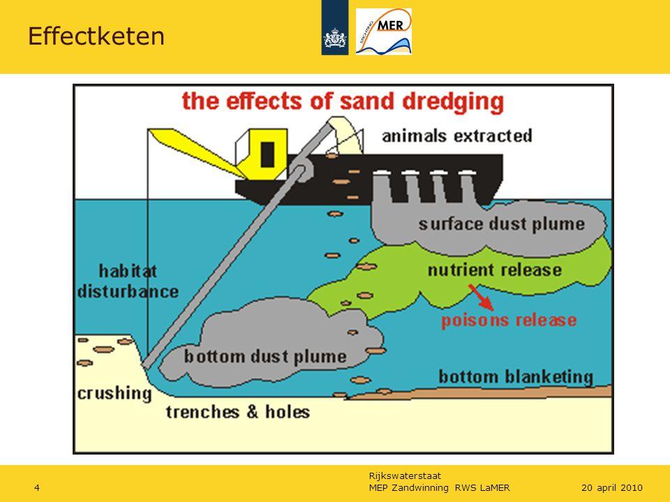 Rijkswaterstaat MEP Zandwinning RWS LaMER420 april 2010 Effectketen