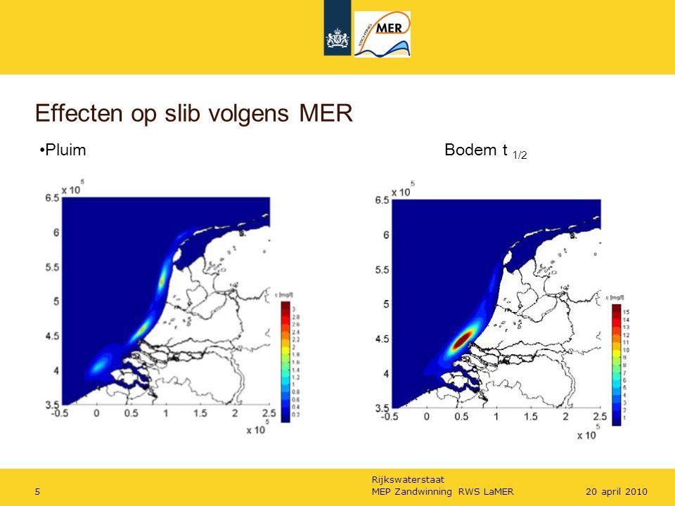 Rijkswaterstaat MEP Zandwinning RWS LaMER620 april 2010 Effecten op algen Grote impact door MV2 Suppletiezandwinning –1-3% minder algen –Verschuiving piek MV2 veel RWS niet bij N2000 gebieden