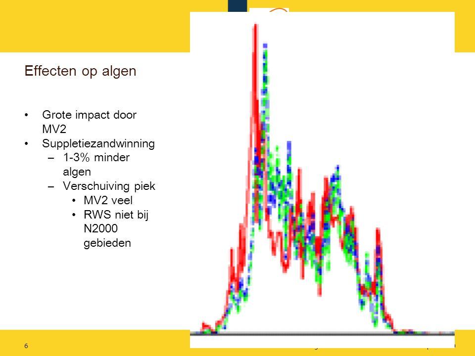 Rijkswaterstaat MEP Zandwinning RWS LaMER720 april 2010 Programma 2008-2013 Op basis van gewenste monitoring, leemten in kennis, inspraak Onderwerpen: –Slib en modellering –Impact van slib en algen op Benthos –Rekolonisatie –Schelpenbanken –Onderwatergeluid –Verstoring