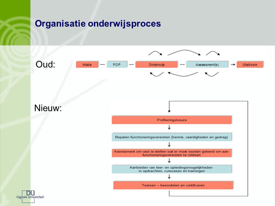 Organisatie onderwijsproces Oud: Nieuw: