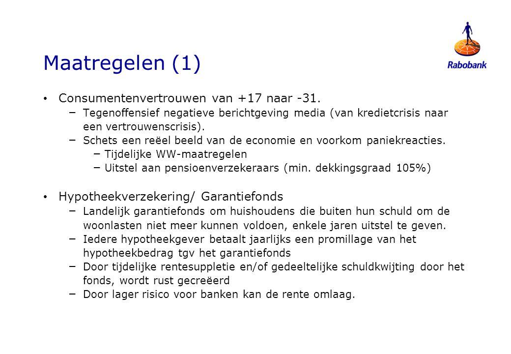 Maatregelen (1) Consumentenvertrouwen van +17 naar -31.