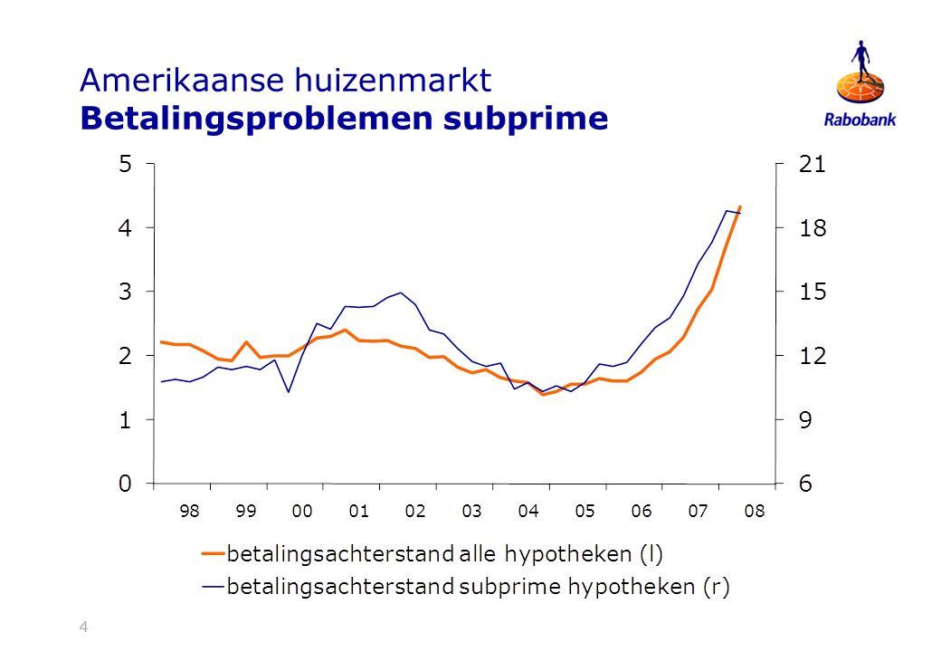 44 Amerikaanse huizenmarkt Betalingsproblemen subprime