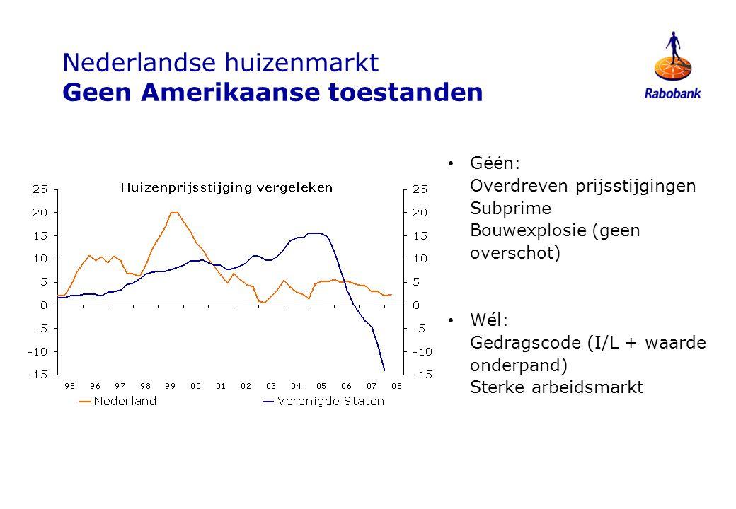 Nederlandse huizenmarkt Geen Amerikaanse toestanden Géén: Overdreven prijsstijgingen Subprime Bouwexplosie (geen overschot) Wél: Gedragscode (I/L + waarde onderpand) Sterke arbeidsmarkt