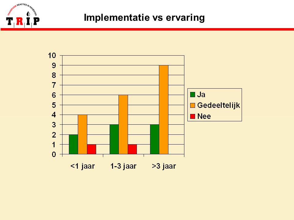 Implementatie vs ervaring