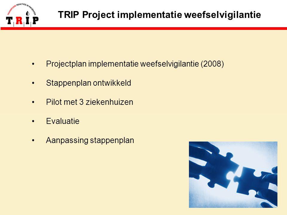 TRIP Project implementatie weefselvigilantie Projectplan implementatie weefselvigilantie (2008) Stappenplan ontwikkeld Pilot met 3 ziekenhuizen Evaluatie Aanpassing stappenplan
