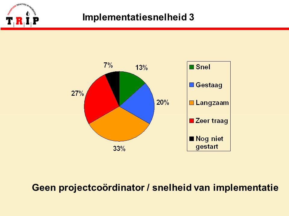 Implementatiesnelheid 3 Geen projectcoördinator / snelheid van implementatie