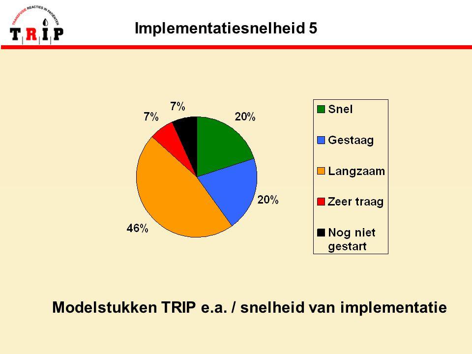 Implementatiesnelheid 5 Modelstukken TRIP e.a. / snelheid van implementatie