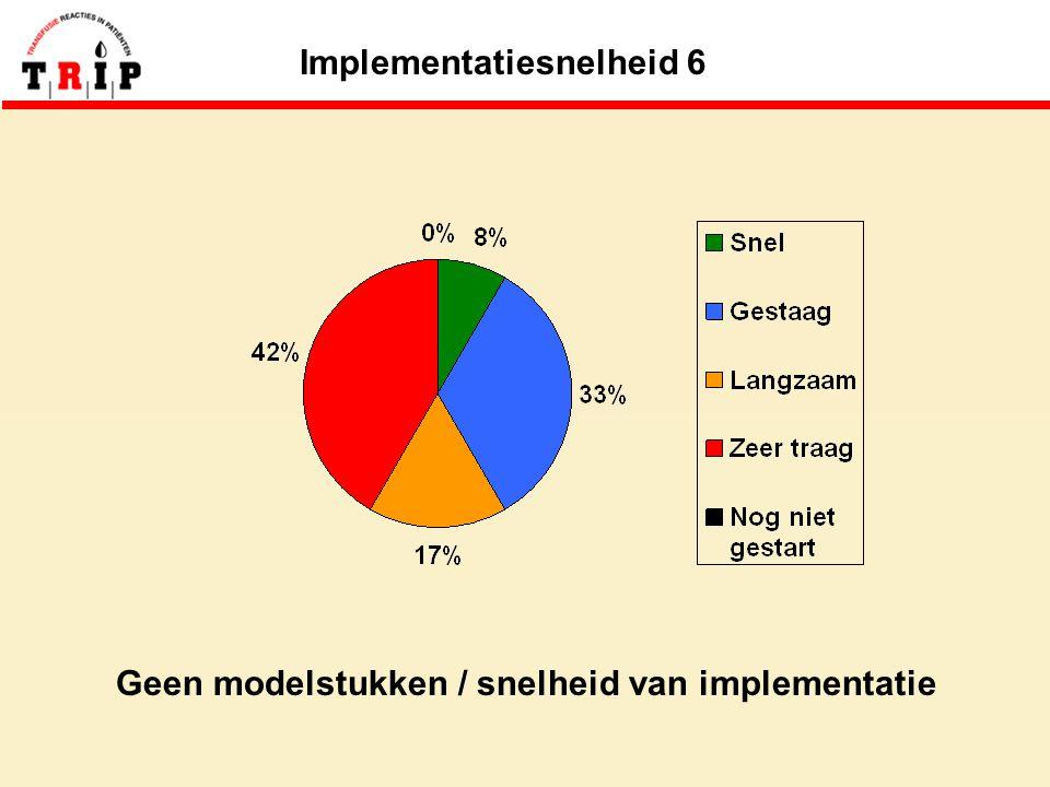 Implementatiesnelheid 6 Geen modelstukken / snelheid van implementatie