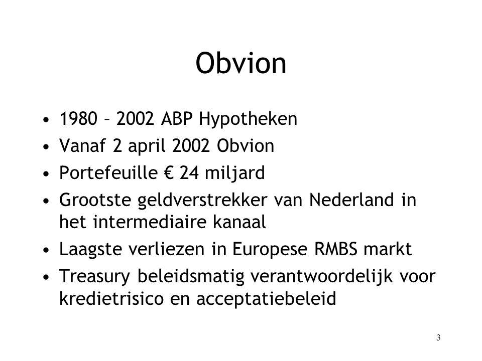 3 Obvion 1980 – 2002 ABP Hypotheken Vanaf 2 april 2002 Obvion Portefeuille € 24 miljard Grootste geldverstrekker van Nederland in het intermediaire kanaal Laagste verliezen in Europese RMBS markt Treasury beleidsmatig verantwoordelijk voor kredietrisico en acceptatiebeleid
