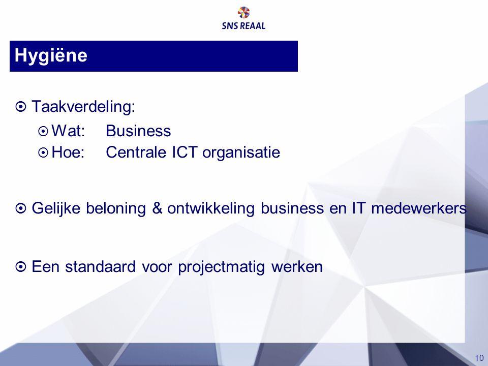 10 Hygiëne  Taakverdeling:  Wat:Business  Hoe:Centrale ICT organisatie  Gelijke beloning & ontwikkeling business en IT medewerkers  Een standaard