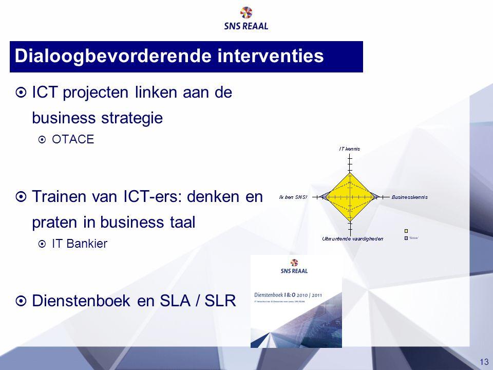13 Dialoogbevorderende interventies  ICT projecten linken aan de business strategie  OTACE  Trainen van ICT-ers: denken en praten in business taal