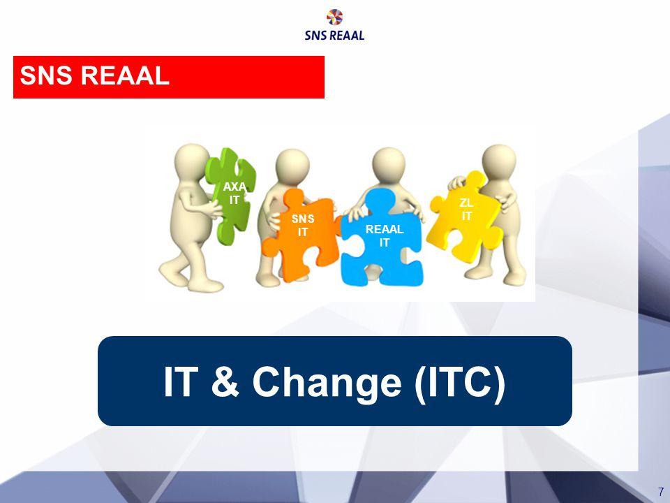 7 SNS REAAL IT & Change (ITC) AXA IT SNS IT REAAL IT ZL IT