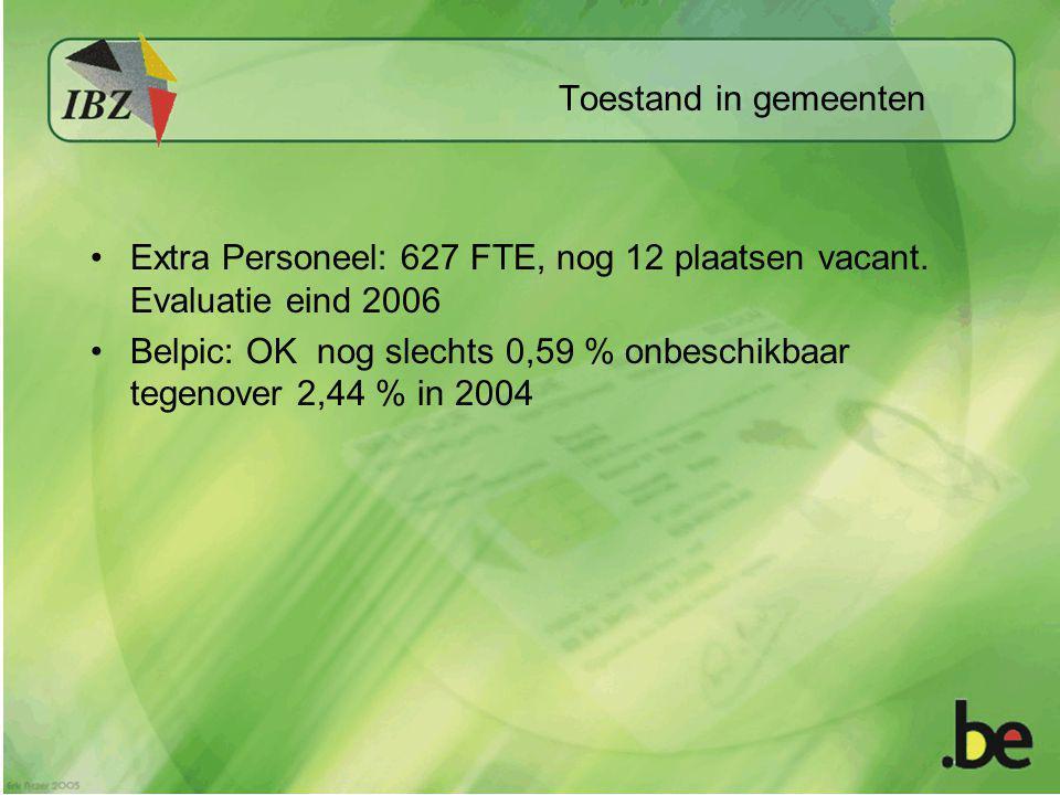 Toestand in gemeenten Extra Personeel: 627 FTE, nog 12 plaatsen vacant. Evaluatie eind 2006 Belpic: OK nog slechts 0,59 % onbeschikbaar tegenover 2,44