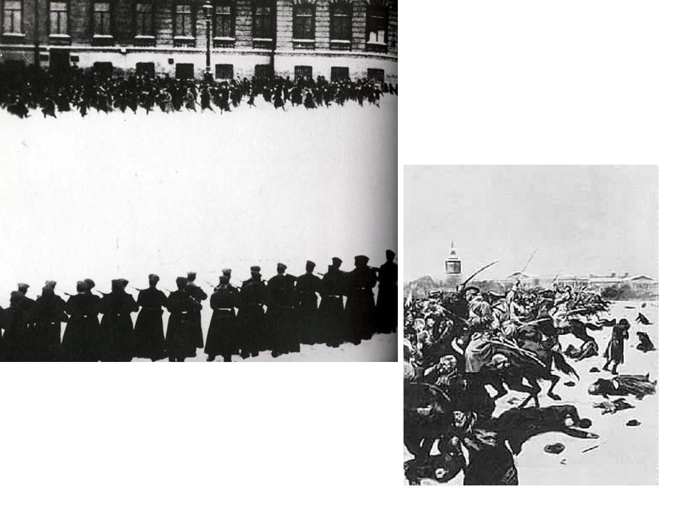 Opstand van 1905 Bloedige zondag.Nederlaag in Russisch-Japanse oorlog.