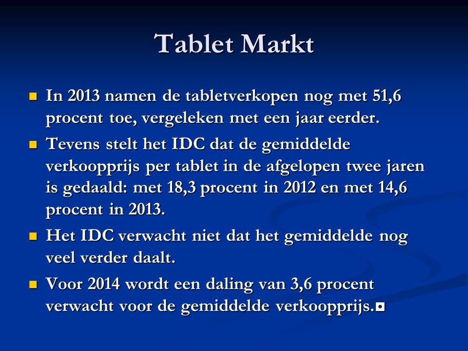 Tablet Markt In 2013 namen de tabletverkopen nog met 51,6 procent toe, vergeleken met een jaar eerder. In 2013 namen de tabletverkopen nog met 51,6 pr