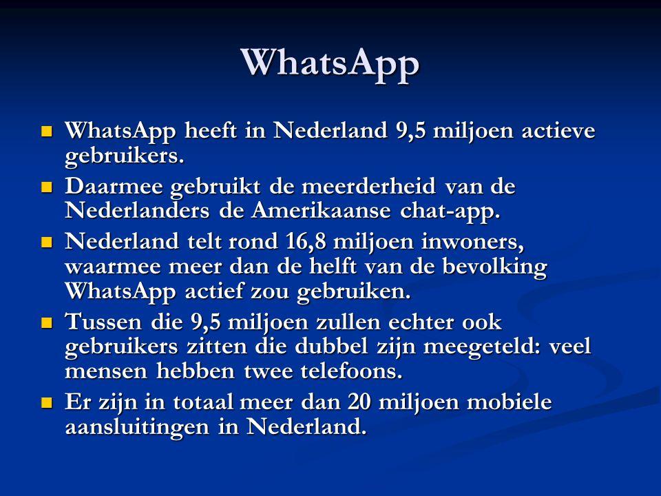 WhatsApp WhatsApp heeft in Nederland 9,5 miljoen actieve gebruikers. WhatsApp heeft in Nederland 9,5 miljoen actieve gebruikers. Daarmee gebruikt de m