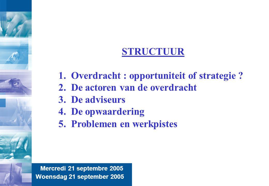 3 Mercredi 21 septembre 2005 Woensdag 21 september 2005 STRUCTUUR 1. Overdracht : opportuniteit of strategie ? 2. De actoren van de overdracht 3. De a