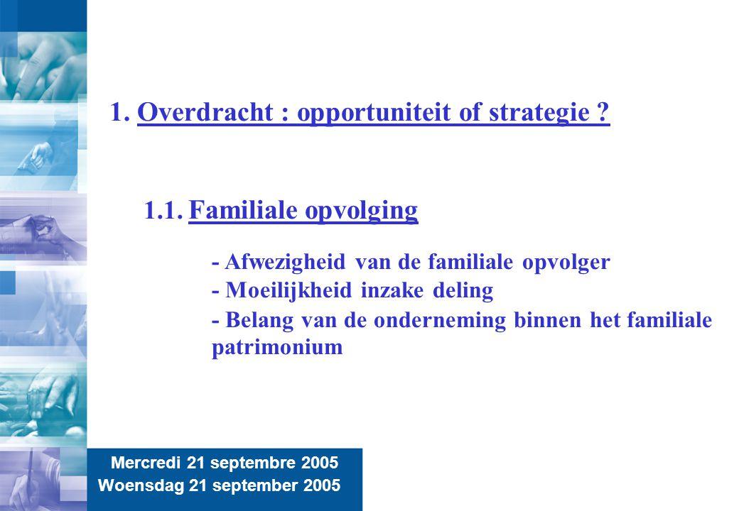 5 Mercredi 21 septembre 2005 Woensdag 21 september 2005 1. Overdracht : opportuniteit of strategie ? 1.1. Familiale opvolging - Afwezigheid van de fam