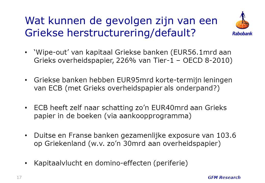 Wat kunnen de gevolgen zijn van een Griekse herstructurering/default? 17 GFM Research 'Wipe-out' van kapitaal Griekse banken (EUR56.1mrd aan Grieks ov