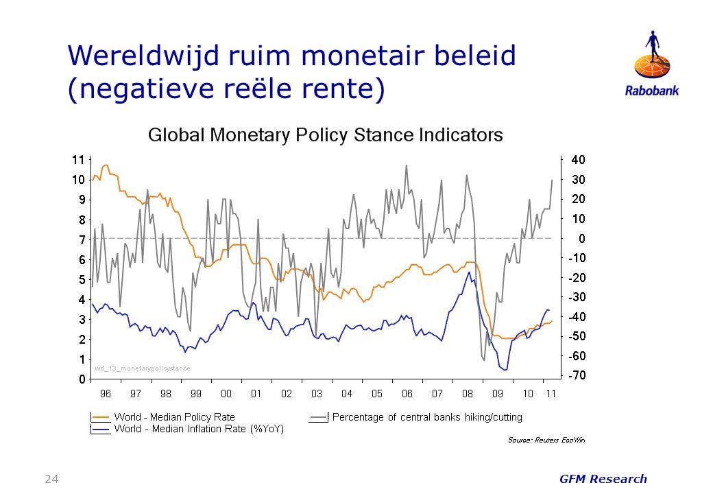 Wereldwijd ruim monetair beleid (negatieve reële rente) GFM Research 24