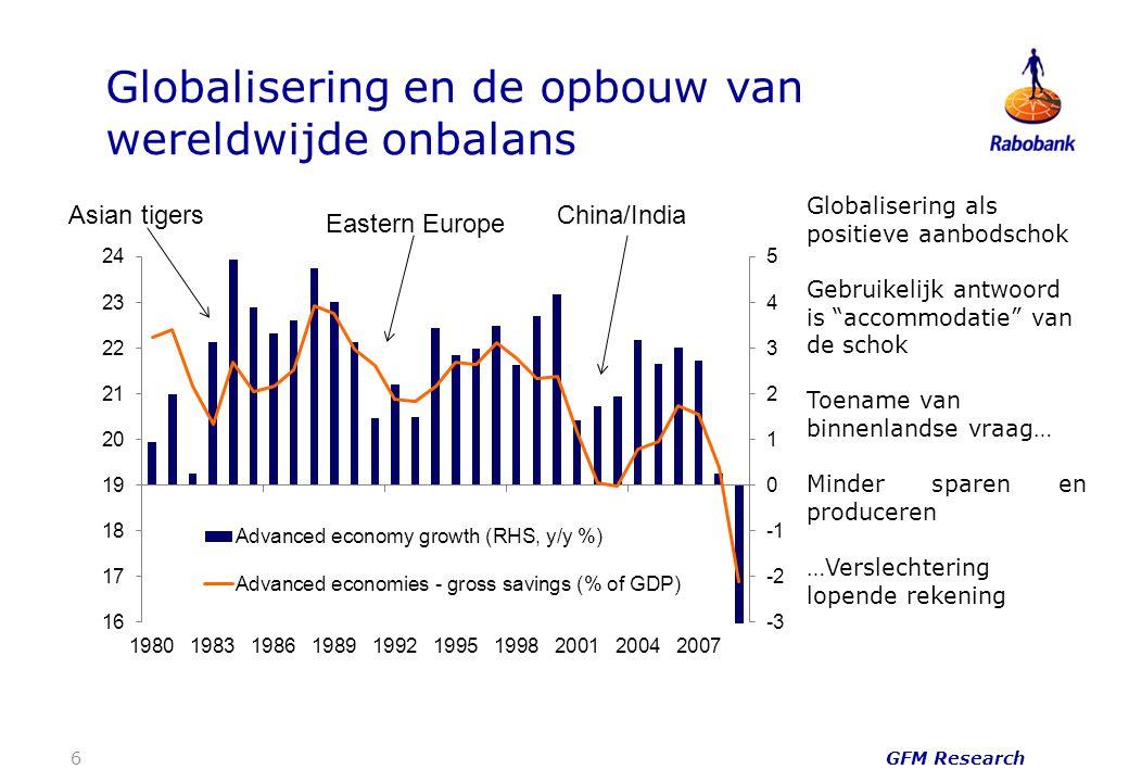 Globalisering en de opbouw van wereldwijde onbalans Asian tigers Eastern Europe China/India Globalisering als positieve aanbodschok Gebruikelijk antwo