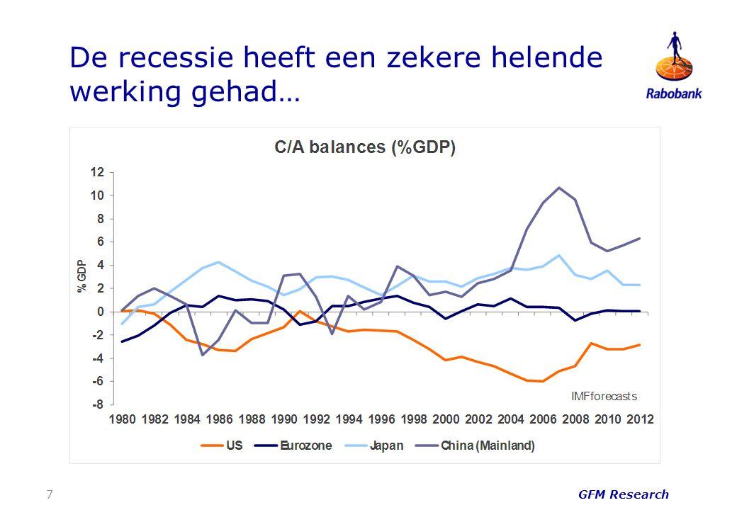De recessie heeft een zekere helende werking gehad… 7 GFM Research