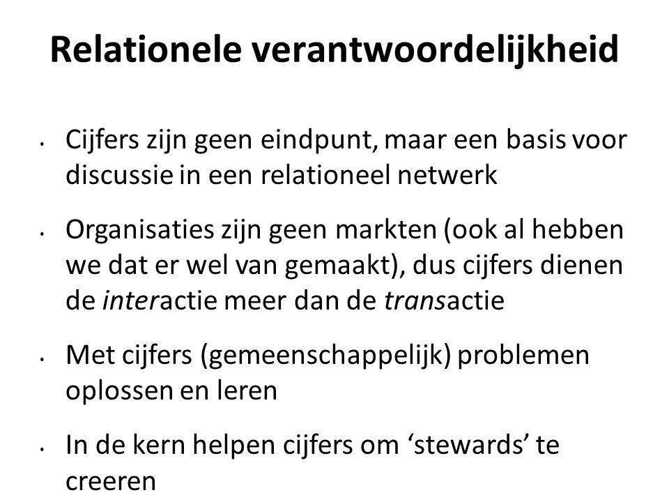 Relationele verantwoordelijkheid Cijfers zijn geen eindpunt, maar een basis voor discussie in een relationeel netwerk Organisaties zijn geen markten (ook al hebben we dat er wel van gemaakt), dus cijfers dienen de interactie meer dan de transactie Met cijfers (gemeenschappelijk) problemen oplossen en leren In de kern helpen cijfers om 'stewards' te creeren