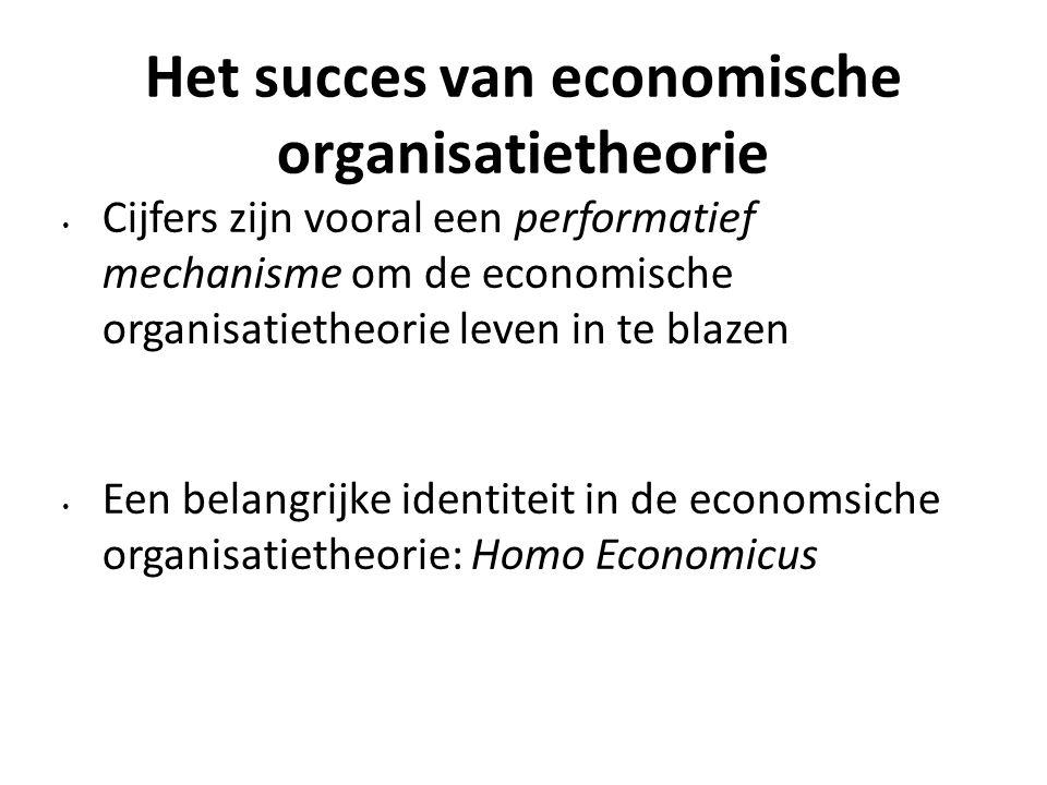 Het succes van economische organisatietheorie Cijfers zijn vooral een performatief mechanisme om de economische organisatietheorie leven in te blazen Een belangrijke identiteit in de economsiche organisatietheorie: Homo Economicus