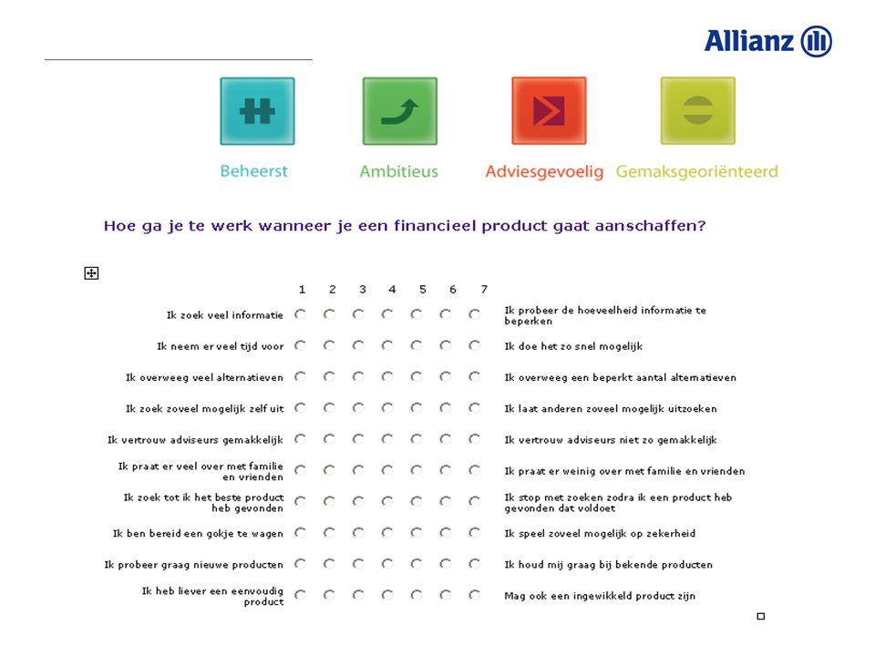 AFM Financiële Beslisstijl Wat voor financiële beslisser ben je?
