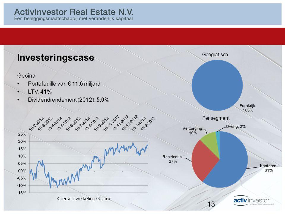 Investeringscase Gecina Portefeuille van € 11,6 miljard LTV: 41% Dividendrendement (2012): 5,0% Geografisch Per segment Koersontwikkeling Gecina 13