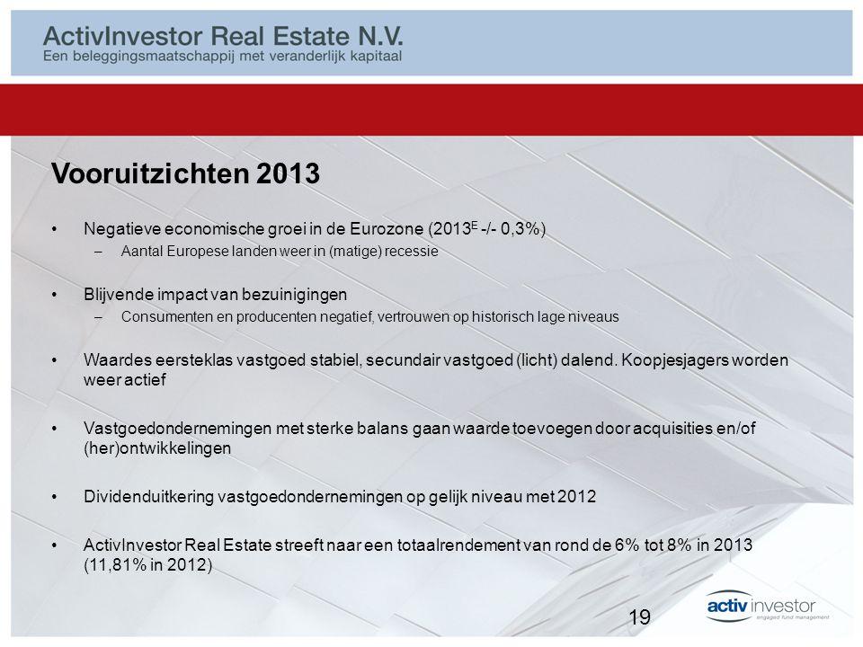 Vooruitzichten 2013 Negatieve economische groei in de Eurozone (2013 E -/- 0,3%) –Aantal Europese landen weer in (matige) recessie Blijvende impact va
