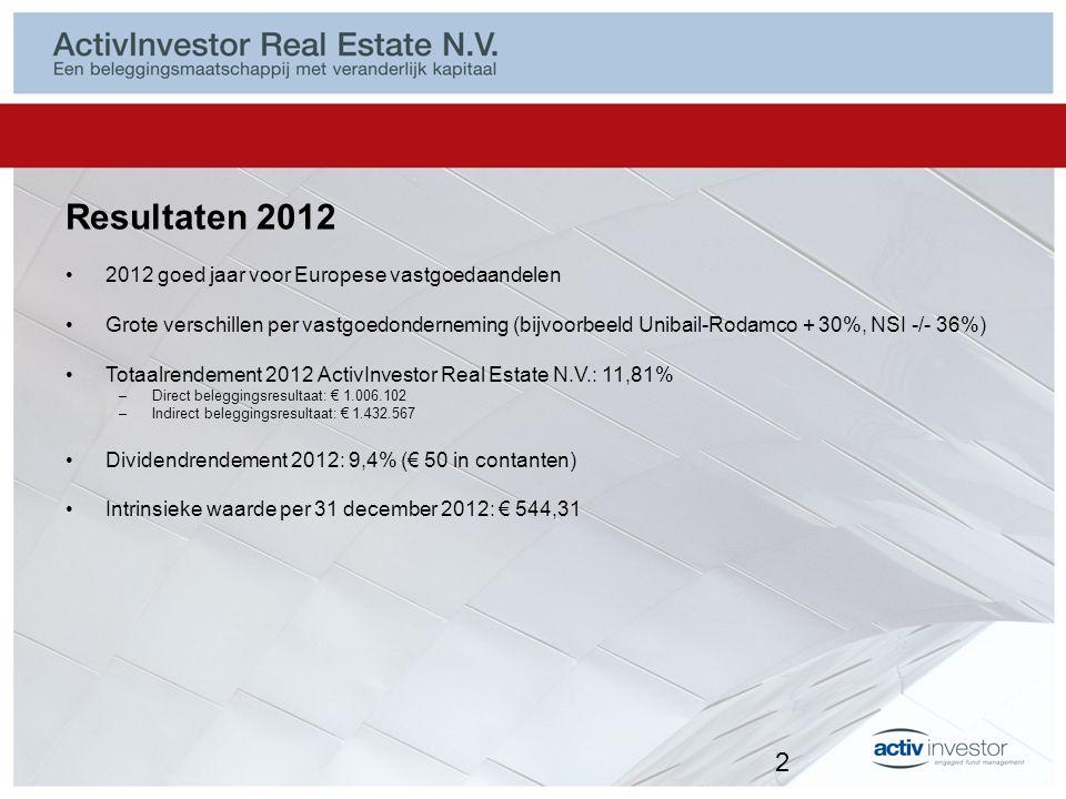 Portefeuilleverdeling categorieën 31 december 2012 3