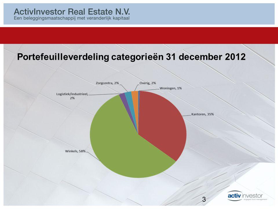 Portefeuilleverdeling naar regio 31 december 2012 4