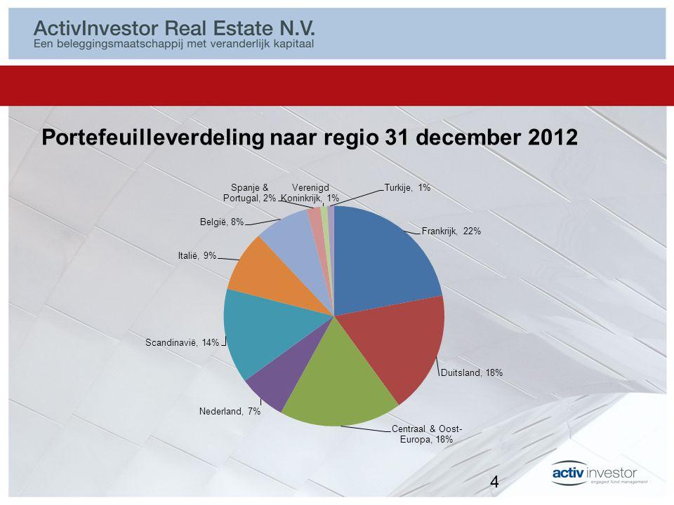 Investeringscase Altarea Cogedim Portefeuille van € 2,6 miljard LTV: 62% Dividendrendement (2012): 7,4% Geografisch Per segment Koersontwikkeling Altarea Cogedim 15