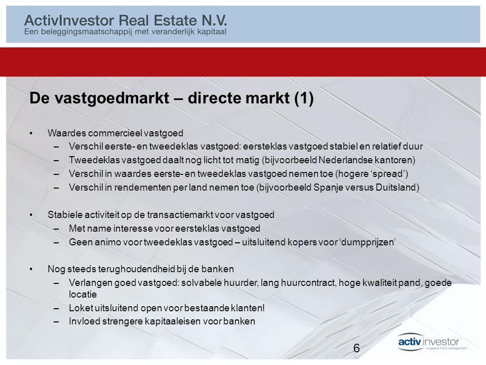 De vastgoedmarkt – directe markt (1) Waardes commercieel vastgoed –Verschil eerste- en tweedeklas vastgoed: eersteklas vastgoed stabiel en relatief du