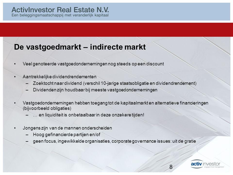 De vastgoedmarkt – indirecte markt Veel genoteerde vastgoedondernemingen nog steeds op een discount Aantrekkelijke dividendrendementen –Zoektocht naar