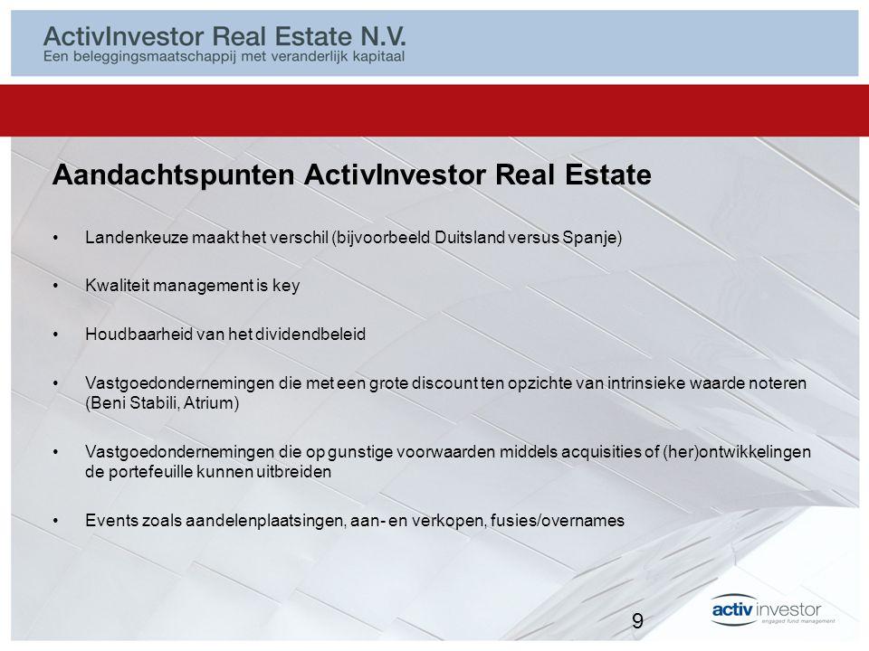 Waarom ActivInvestor Real Estate.