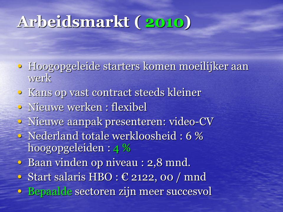 Arbeidsmarkt ( 2010) Hoogopgeleide starters komen moeilijker aan werk Hoogopgeleide starters komen moeilijker aan werk Kans op vast contract steeds kl