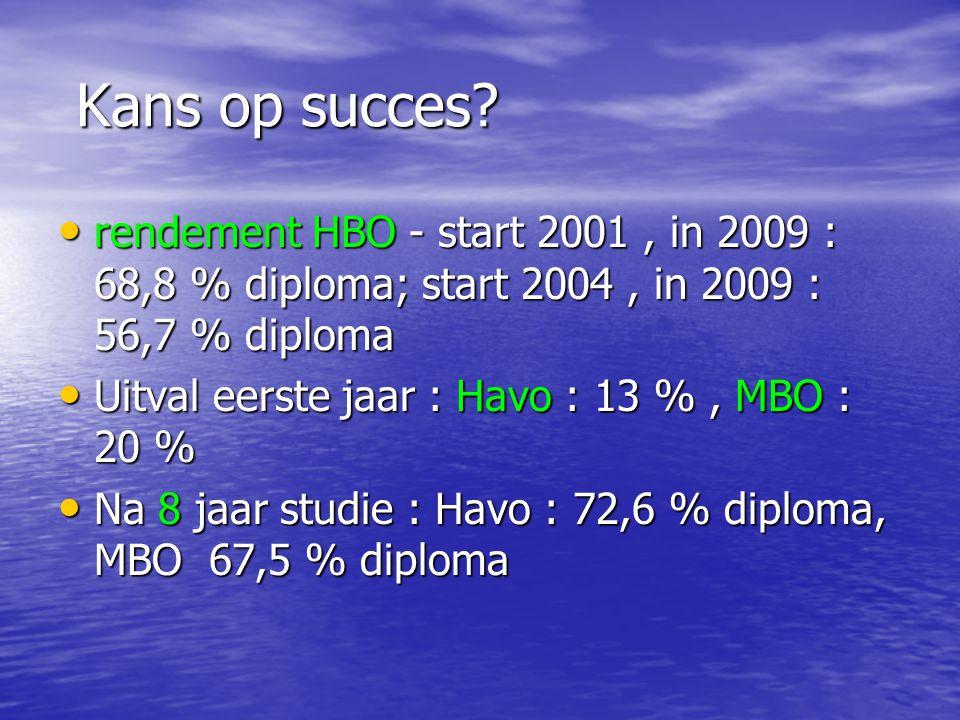 Kans op succes? Kans op succes? rendement HBO - start 2001, in 2009 : 68,8 % diploma; start 2004, in 2009 : 56,7 % diploma rendement HBO - start 2001,