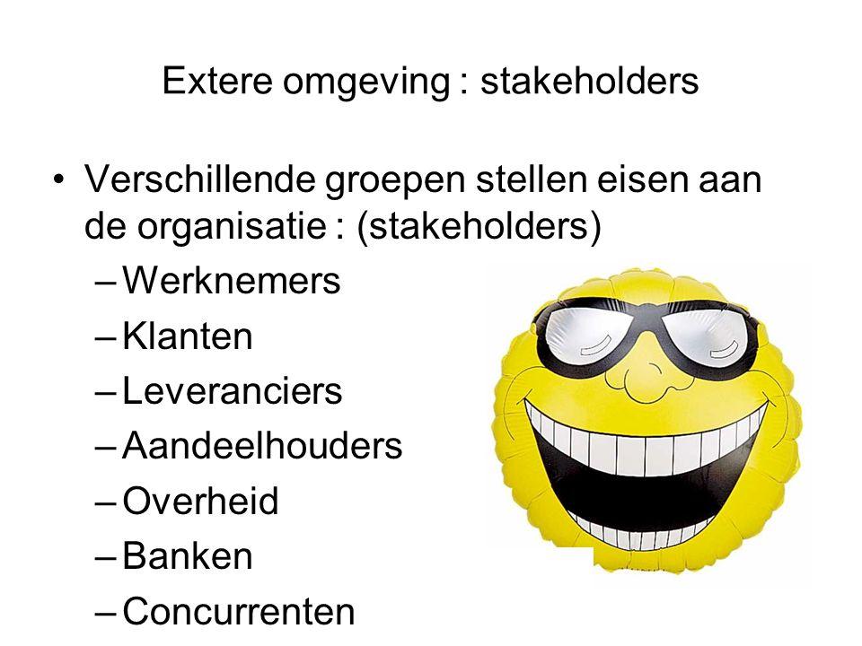 Extere omgeving : stakeholders Verschillende groepen stellen eisen aan de organisatie : (stakeholders) –Werknemers –Klanten –Leveranciers –Aandeelhouders –Overheid –Banken –Concurrenten