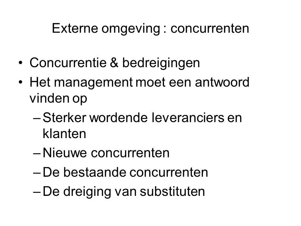 Externe omgeving : concurrenten Concurrentie & bedreigingen Het management moet een antwoord vinden op –Sterker wordende leveranciers en klanten –Nieuwe concurrenten –De bestaande concurrenten –De dreiging van substituten