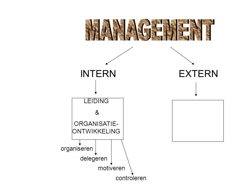 INTERNEXTERN organiseren delegeren motiveren controleren LEIDING & ORGANISATIE- ONTWIKKELING