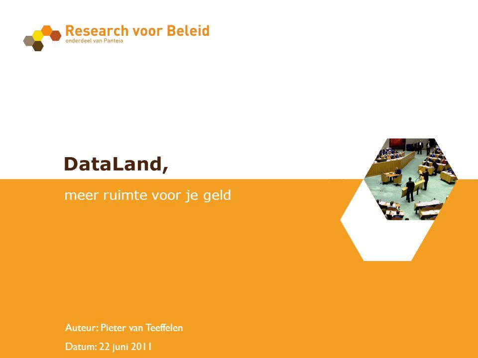 Auteur: Pieter van Teeffelen Datum: 22 juni 2011 DataLand, meer ruimte voor je geld
