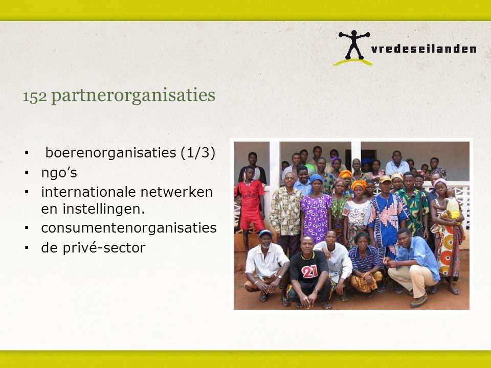 152 partnerorganisaties ▪ boerenorganisaties (1/3) ▪ ngo's ▪ internationale netwerken en instellingen.