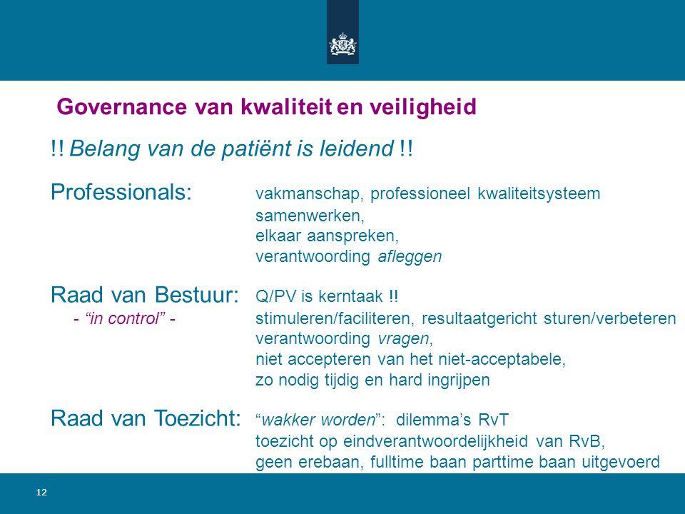 12 Governance van kwaliteit en veiligheid !.Belang van de patiënt is leidend !.