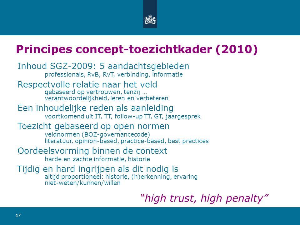 17 Principes concept-toezichtkader (2010) Inhoud SGZ-2009: 5 aandachtsgebieden professionals, RvB, RvT, verbinding, informatie Respectvolle relatie naar het veld gebaseerd op vertrouwen, tenzij … verantwoordelijkheid, leren en verbeteren Een inhoudelijke reden als aanleiding voortkomend uit IT, TT, follow-up TT, GT, jaargesprek Toezicht gebaseerd op open normen veldnormen (BOZ-governancecode) literatuur, opinion-based, practice-based, best practices Oordeelsvorming binnen de context harde en zachte informatie, historie Tijdig en hard ingrijpen als dit nodig is altijd proportioneel: historie, (h)erkenning, ervaring niet-weten/kunnen/willen high trust, high penalty