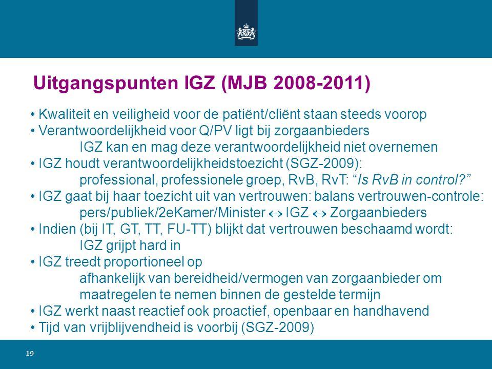 19 Uitgangspunten IGZ (MJB 2008-2011) Kwaliteit en veiligheid voor de patiënt/cliënt staan steeds voorop Verantwoordelijkheid voor Q/PV ligt bij zorgaanbieders IGZ kan en mag deze verantwoordelijkheid niet overnemen IGZ houdt verantwoordelijkheidstoezicht (SGZ-2009): professional, professionele groep, RvB, RvT: Is RvB in control? IGZ gaat bij haar toezicht uit van vertrouwen: balans vertrouwen-controle: pers/publiek/2eKamer/Minister  IGZ  Zorgaanbieders Indien (bij IT, GT, TT, FU-TT) blijkt dat vertrouwen beschaamd wordt: IGZ grijpt hard in IGZ treedt proportioneel op afhankelijk van bereidheid/vermogen van zorgaanbieder om maatregelen te nemen binnen de gestelde termijn IGZ werkt naast reactief ook proactief, openbaar en handhavend Tijd van vrijblijvendheid is voorbij (SGZ-2009)