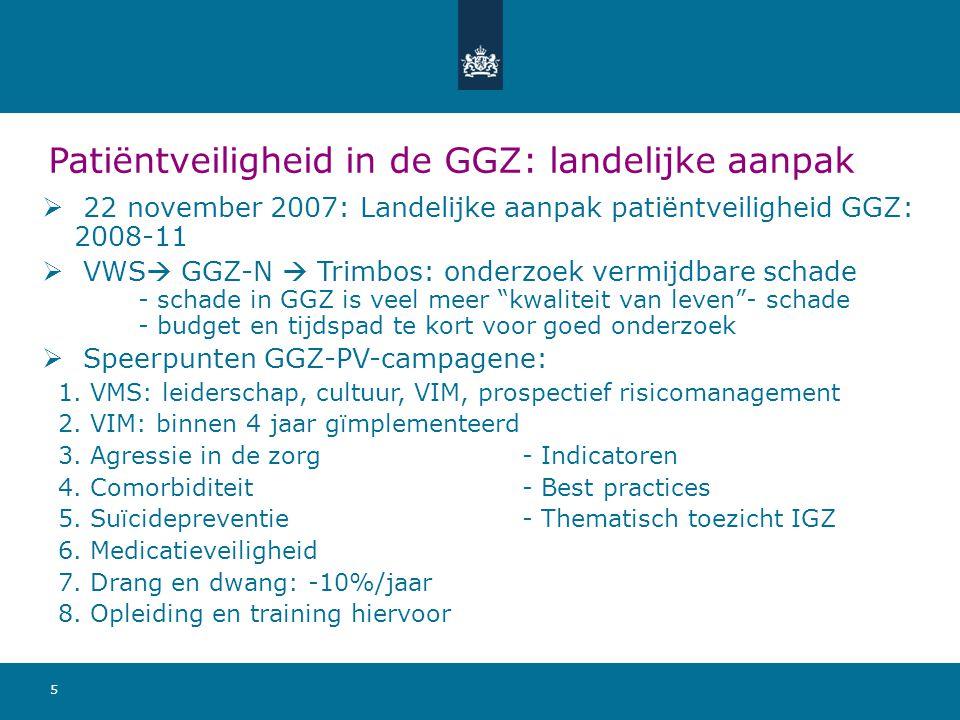 5 Patiëntveiligheid in de GGZ: landelijke aanpak  22 november 2007: Landelijke aanpak patiëntveiligheid GGZ: 2008-11  VWS  GGZ-N  Trimbos: onderzoek vermijdbare schade - schade in GGZ is veel meer kwaliteit van leven - schade - budget en tijdspad te kort voor goed onderzoek  Speerpunten GGZ-PV-campagene: 1.VMS: leiderschap, cultuur, VIM, prospectief risicomanagement 2.VIM: binnen 4 jaar gïmplementeerd 3.Agressie in de zorg- Indicatoren 4.Comorbiditeit- Best practices 5.Suïcidepreventie- Thematisch toezicht IGZ 6.Medicatieveiligheid 7.Drang en dwang: -10%/jaar 8.Opleiding en training hiervoor
